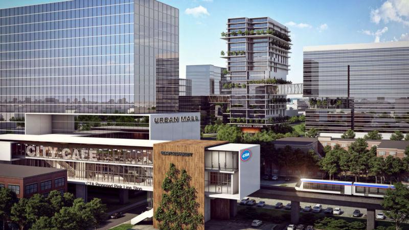 Projet IMD chicago